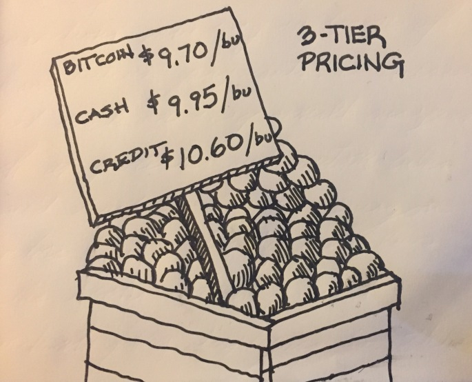 3-tier pricing